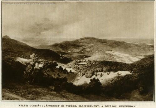 Keleti Gusztáv: Jánoshegy és vidéke