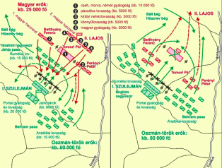 Battle of Mohacs, 1526