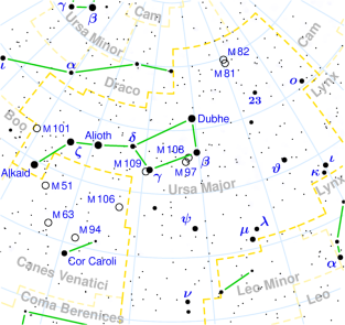 Ursa_Major_constellation_ma
