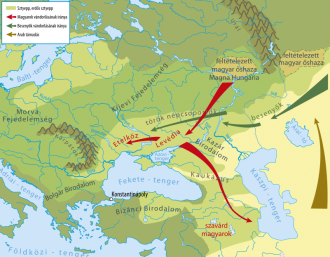 The formation and migration of the Hungarian people